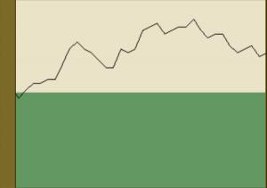 トキオプレミアム、スランプグラフ