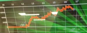 トキオデラックス スランプグラフ