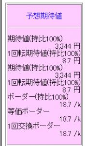 大海スペシャル 期待値
