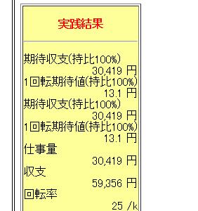 大海物語スペシャル MTE15 仕事量